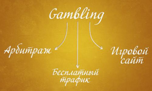 Гемблинг - мысли вслух