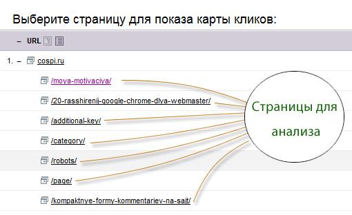 Тепловая карта кликов для страницы