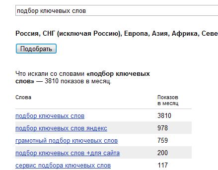 Подбор ключевых слов через Яндекс WordStat
