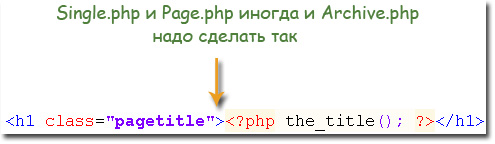 настройка шаблона WordPress